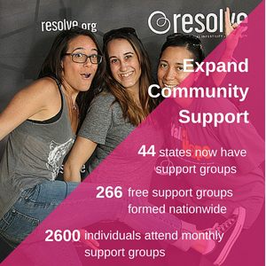Expand Community Support Image