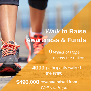 Walk to Raise Awareness Image